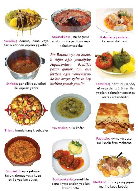 Yunan Yemekleri, En Sevilen Ana Yemekler