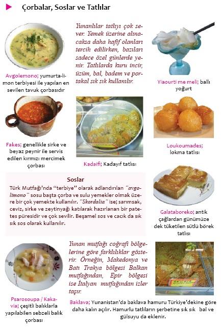 Yunan Mutfağı, En Sevilen Çorbalar, Soslar, Tatlılar