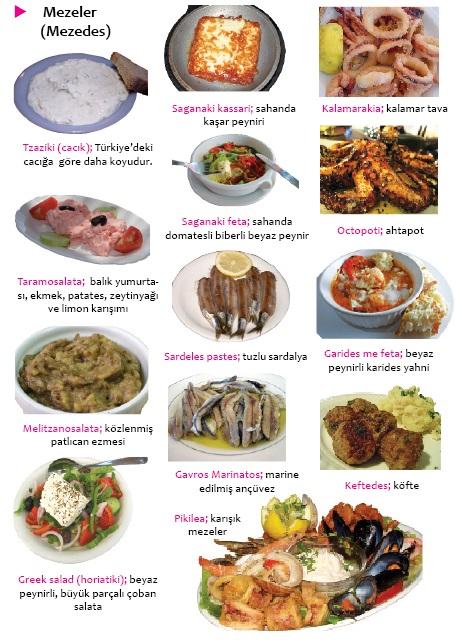 Yunan Mutfağı; En Sevilen Mezeler (mezedes)