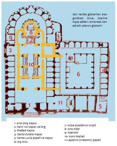 Barselona katedrali planı
