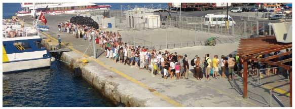 kos, rodos vize, gümrük, pasaport prosedürleri