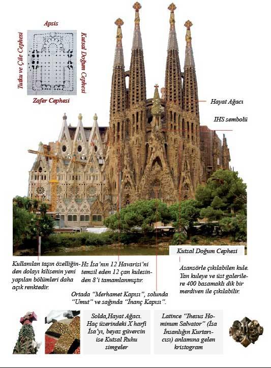Barcelona, La Sagrada Familia Kilisesi, Bazilikası, Bitmeyen Kilise, Gaudi, Barcelona