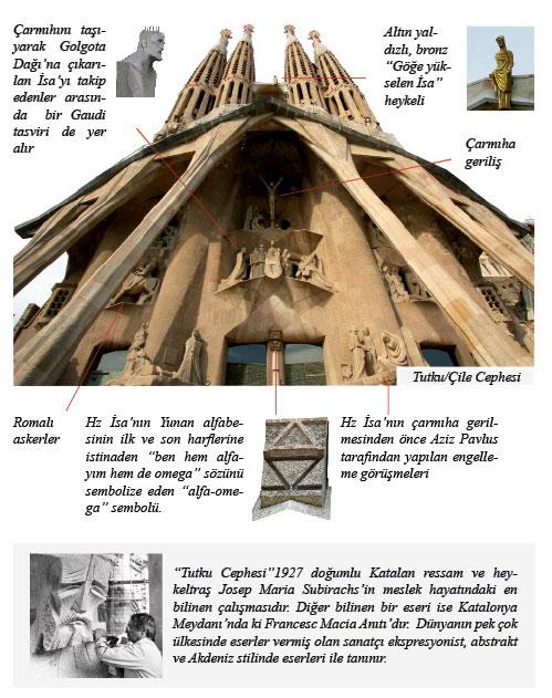 La Sagrada Familia Kilisesi Bazilikası, Tutku Cephesi, Barselona, Basilica, Gaudi
