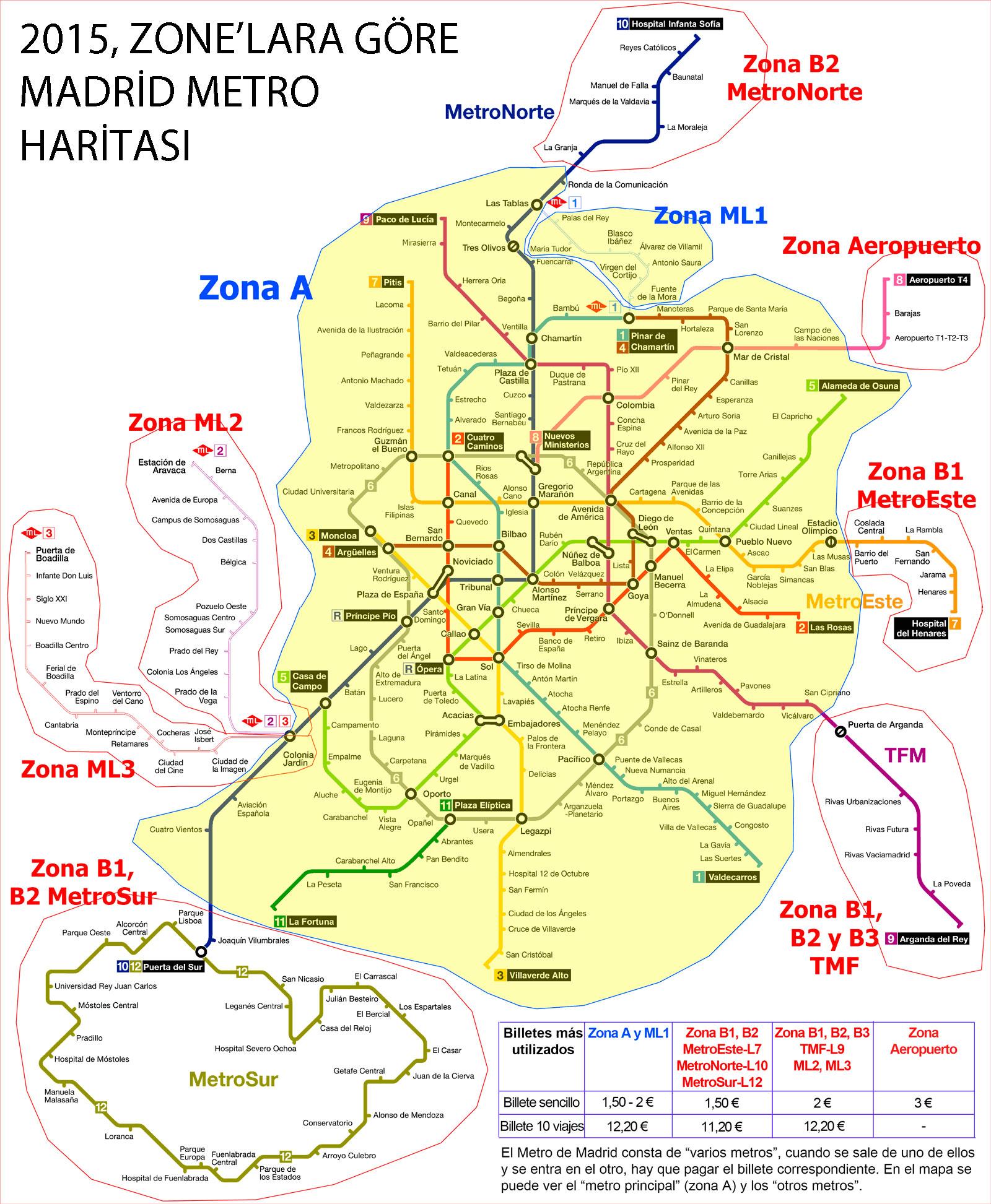 madrid metro haritasi