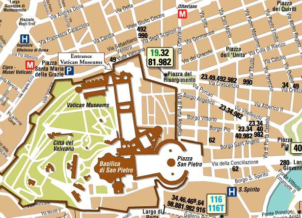 Cómo llegar al Museo del Vaticano