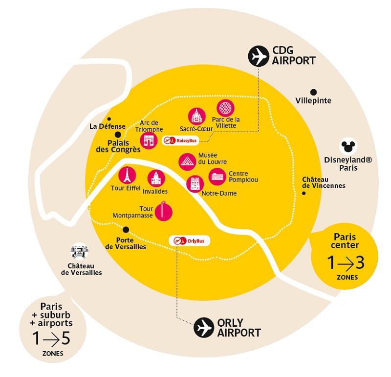 paris metrosu, zonlar, bölgeler