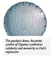 Dali Museum Dome